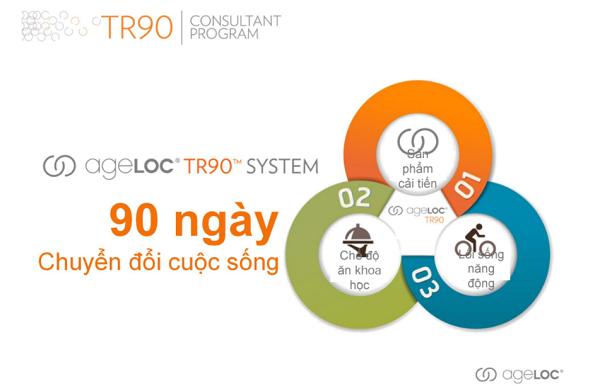 Ageloc-TR90-nubeauty-4