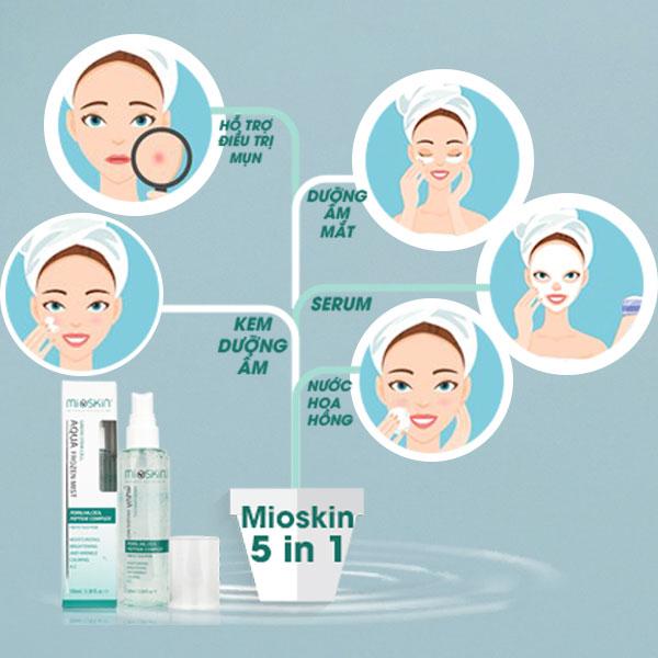 mioskin-nubeauty-1
