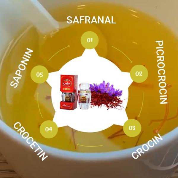 saffron-co-tac-dung-gi-nubeauty-3