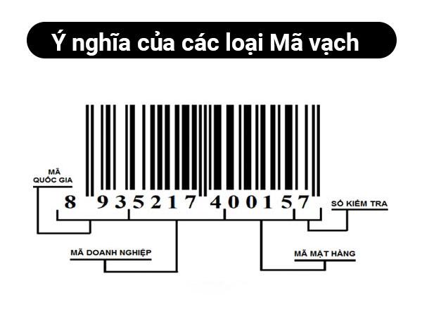 Cac-loai ma-vach-thuong-duoc-dung-theo-cac-muc-đich-khac-nhau