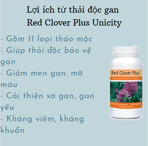 red-clover-plus-unicity-nubeauty-2