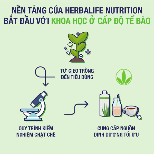 tac-dung-cua-herbalife-nubeauty-10