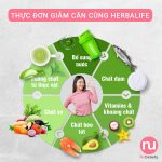 thuc-don-an-giam-can-voi-herbalife-nubeauty-1