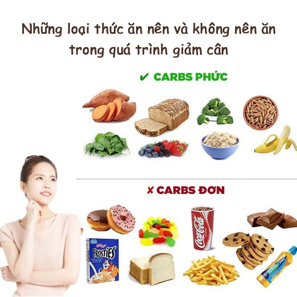 cach-an-giam-can-cho-nguoi-ban-ron-1